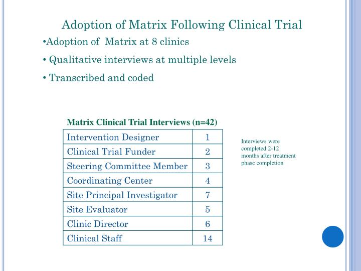Adoption of Matrix Following Clinical Trial