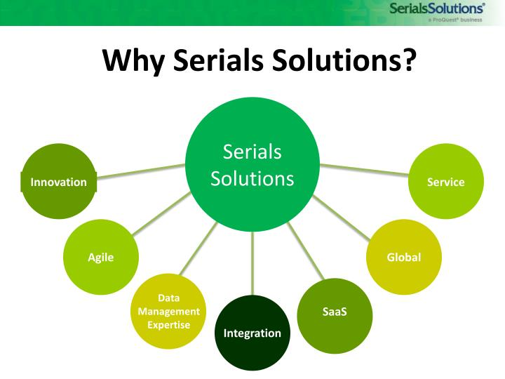Why Serials Solutions?