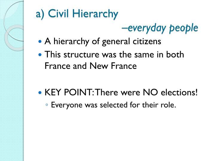 a) Civil Hierarchy