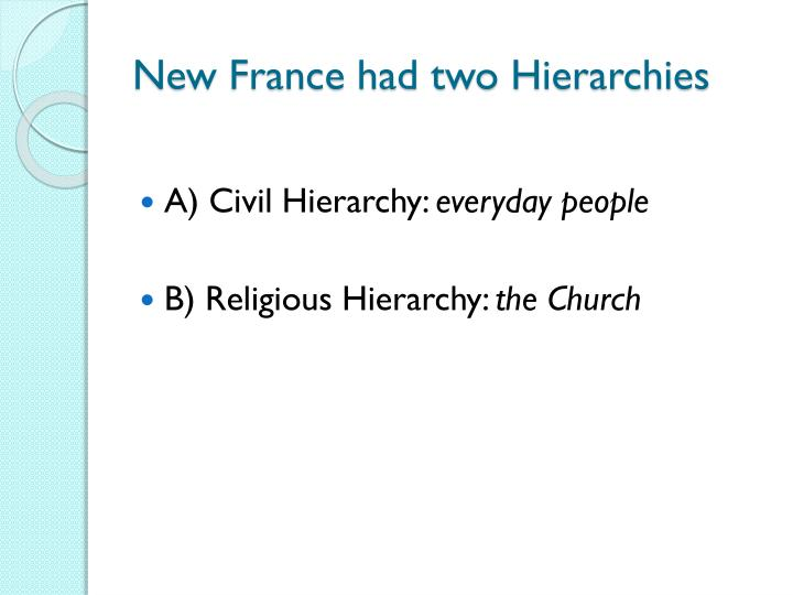New France had two Hierarchies
