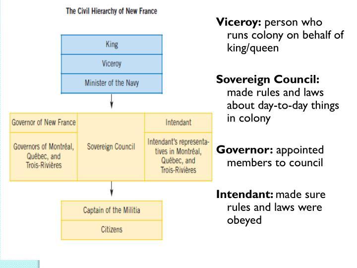 Viceroy: