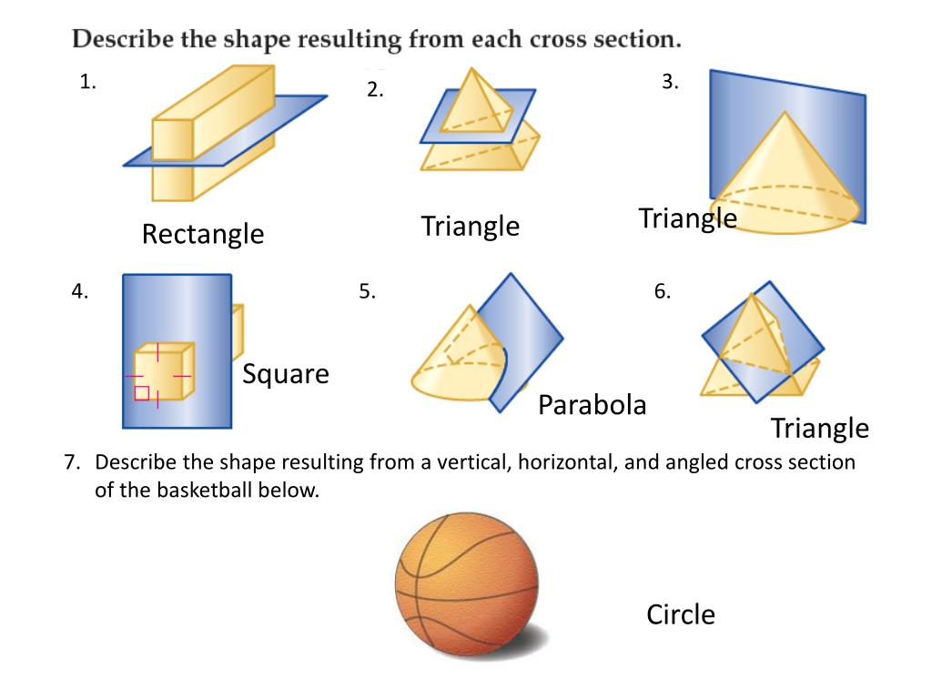 PPT - Seventh Grade Geometry Unit 5 CROSS SECTIONS ...