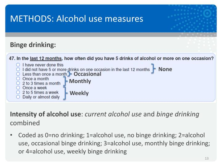 METHODS: Alcohol use measures