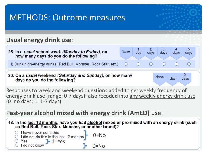 METHODS: Outcome measures