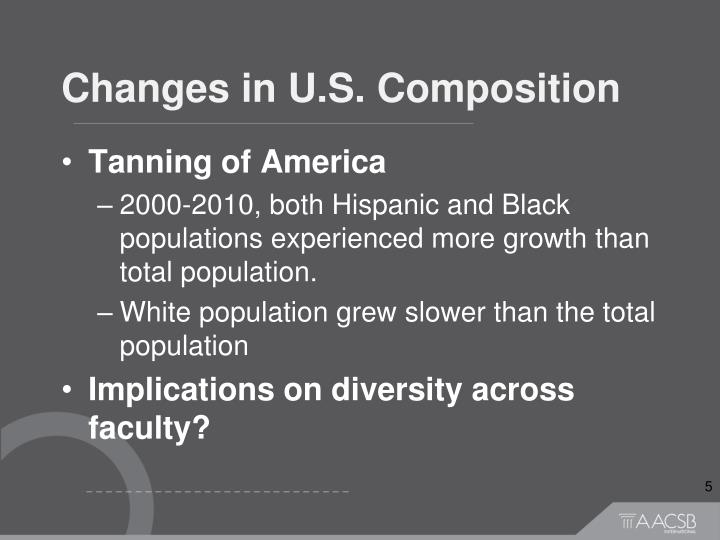 Changes in U.S. Composition