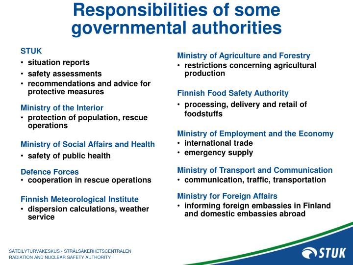 Responsibilities of some governmental authorities