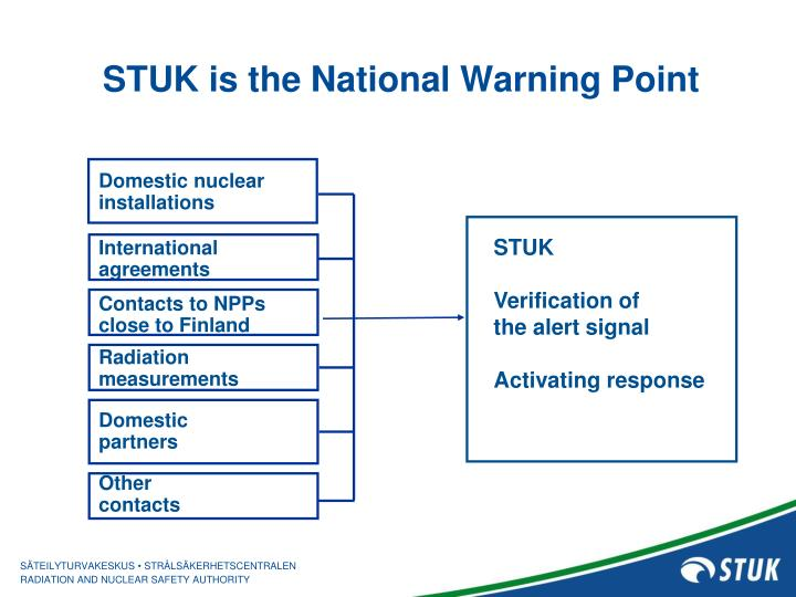 STUK is the National Warning Point
