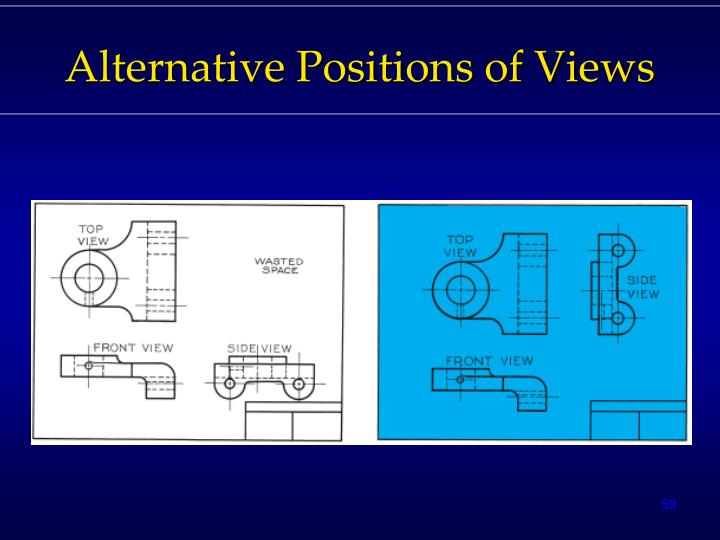 Alternative Positions of Views