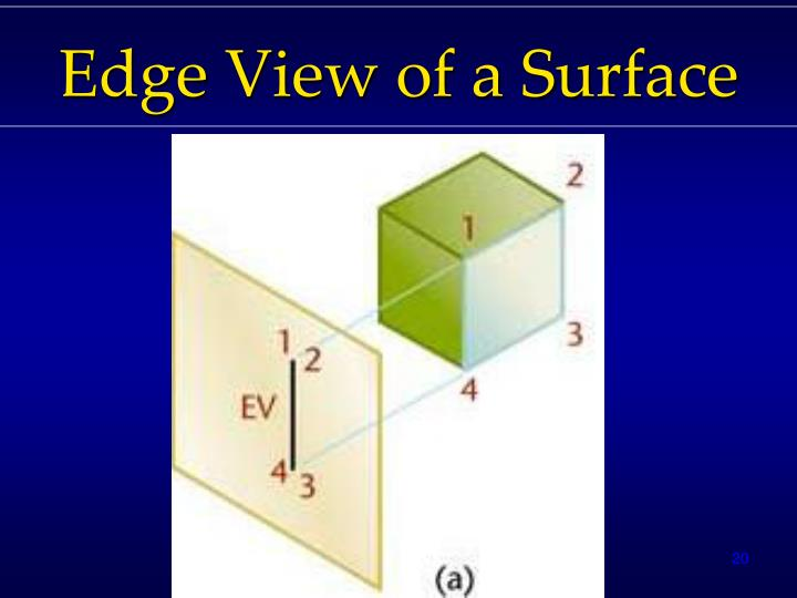Edge View of a Surface