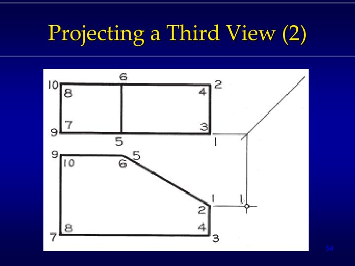 Projecting a Third View (2)