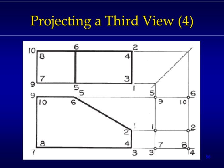 Projecting a Third View (4)