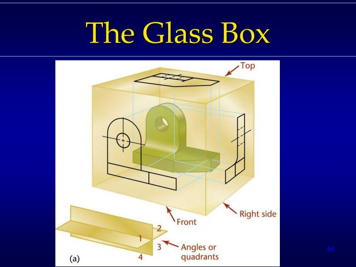 The Glass Box