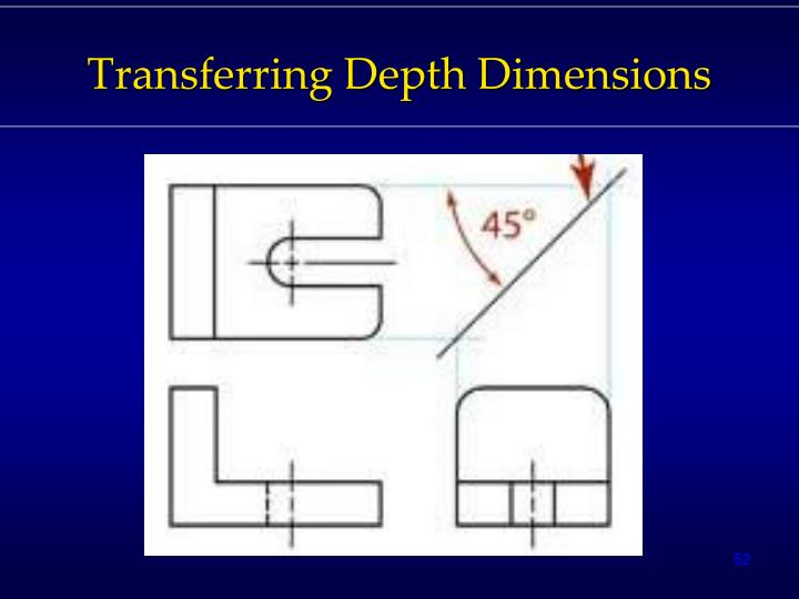 Transferring Depth Dimensions