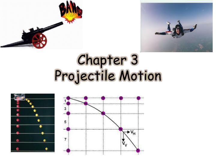 essay about projectile motion Projectile motion essays: over 180,000 projectile motion essays, projectile motion term papers, projectile motion research paper, book reports 184 990 essays, term.