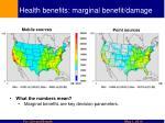 health benefits marginal benefit damage