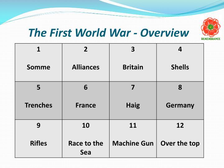 The First World War - Overview