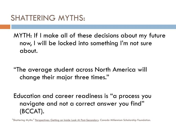 SHATTERING MYTHS: