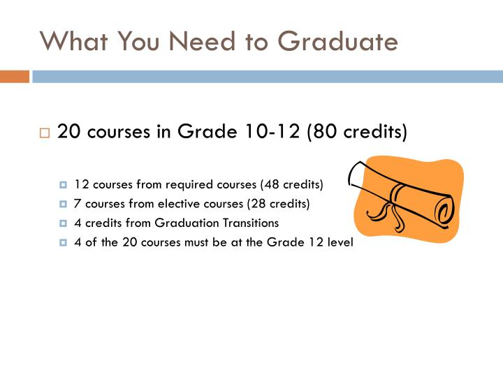 What You Need to Graduate