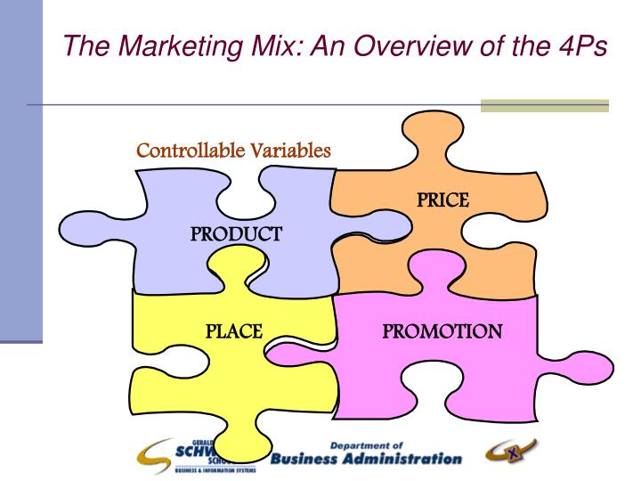The Marketing Mix: An Overview of the 4Ps