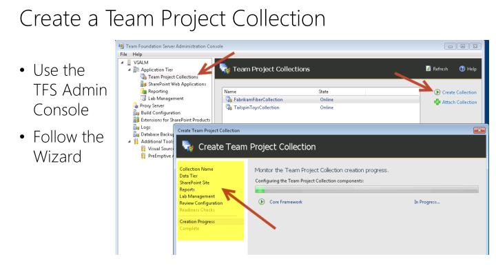 Create a Team Project Collection