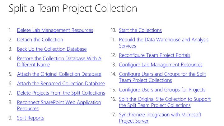 Split a Team Project Collection
