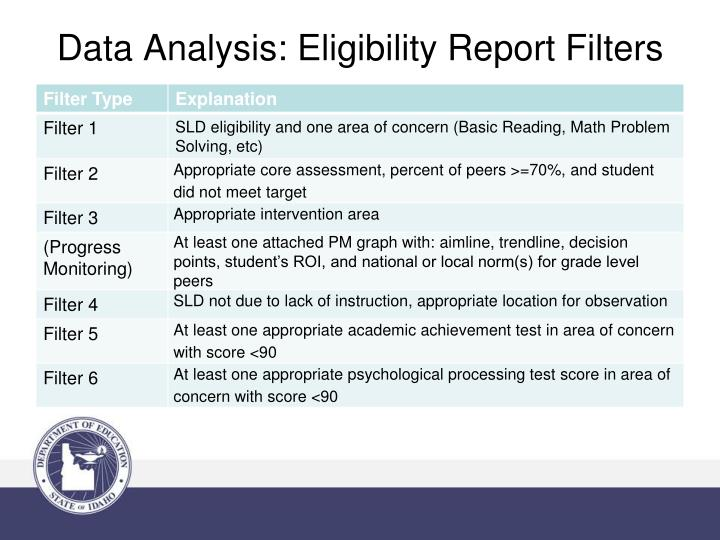 Data Analysis: Eligibility Report Filters