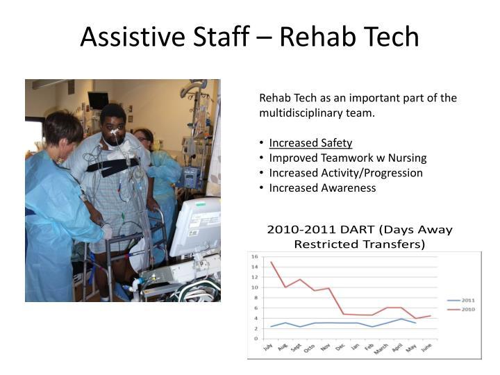 Assistive Staff – Rehab Tech