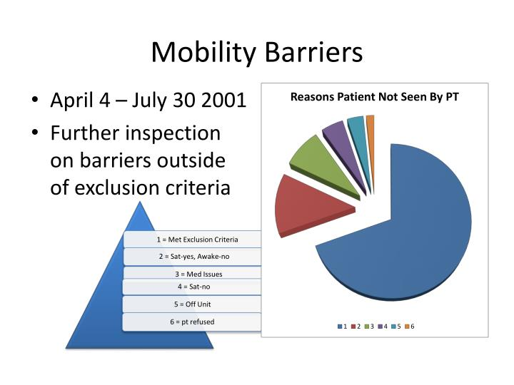 Mobility Barriers