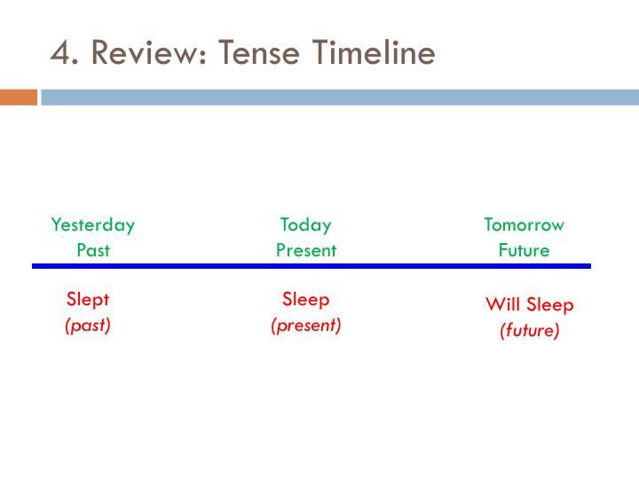 4. Review: Tense Timeline