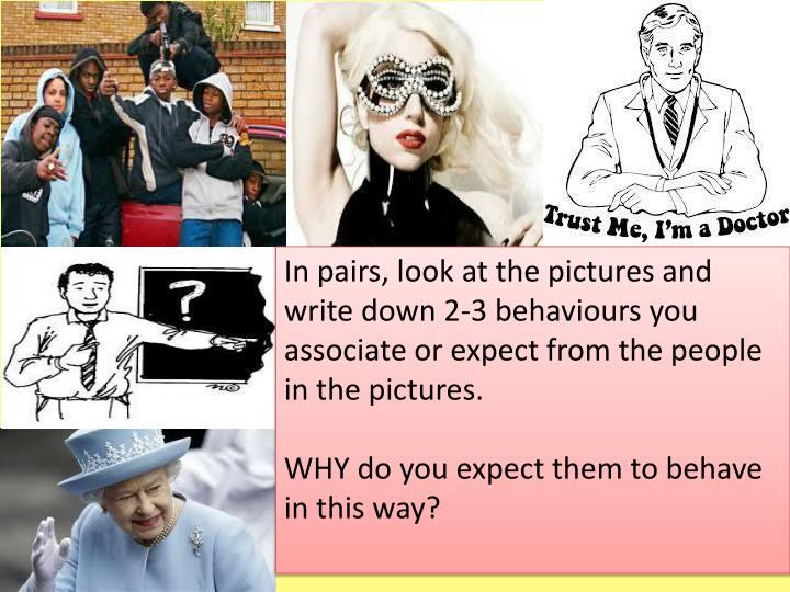 In pairs, look at the pictures and write down 2-3 behaviours you associate or expect from the people in the pictures.