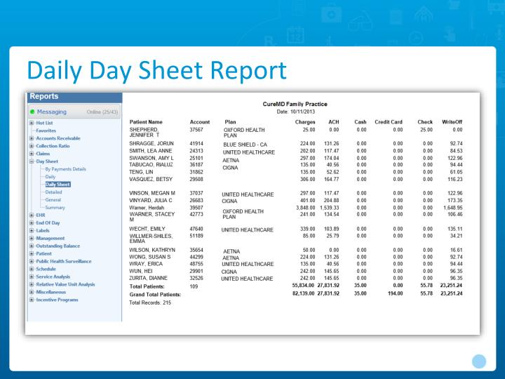 Daily Day Sheet Report
