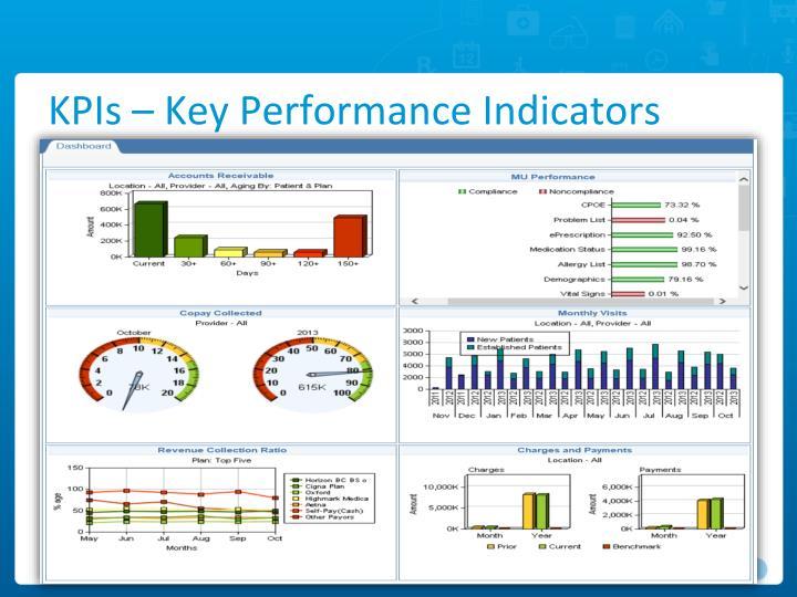 KPIs – Key Performance Indicators