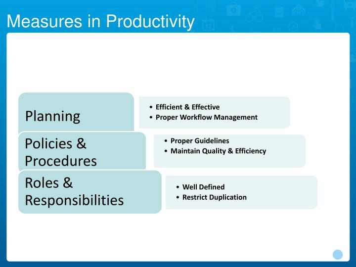 Measures in Productivity