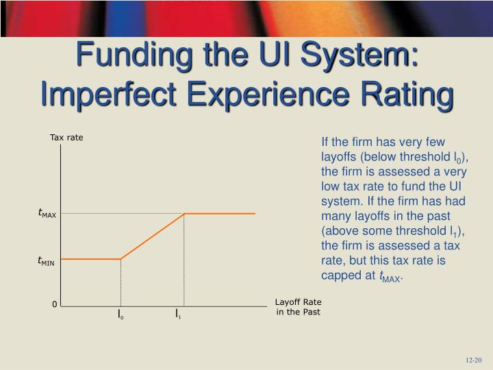 Funding the UI System: Imperfect Experience Rating