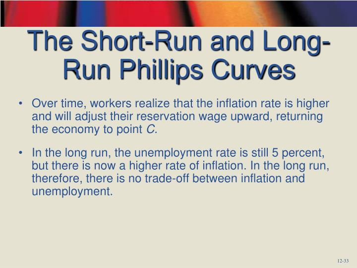 Over time, workers realize that the inflation rate is higher and will adjust their reservation wage upward, returning the economy to point