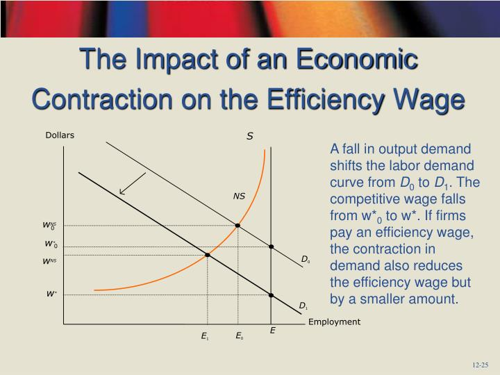 The Impact of an Economic Contraction on the Efficiency Wage