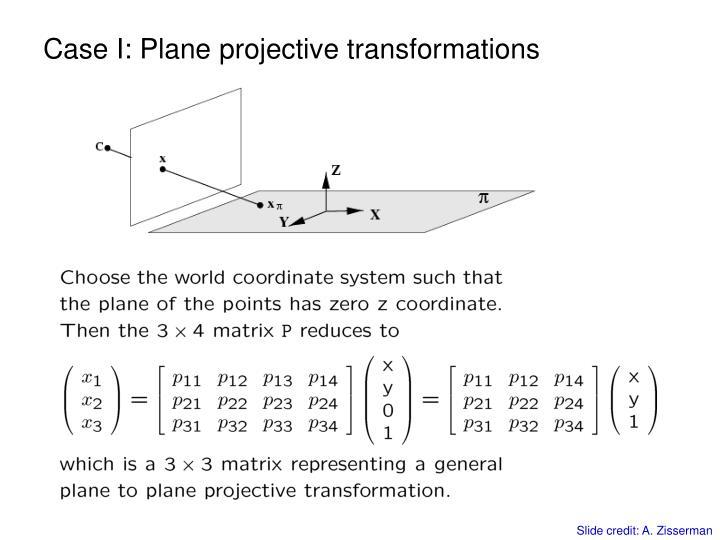 Case I: Plane