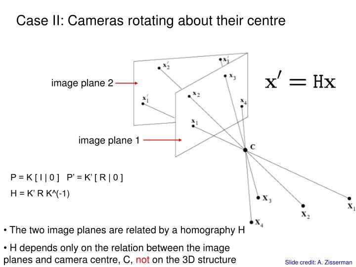Case II: Cameras