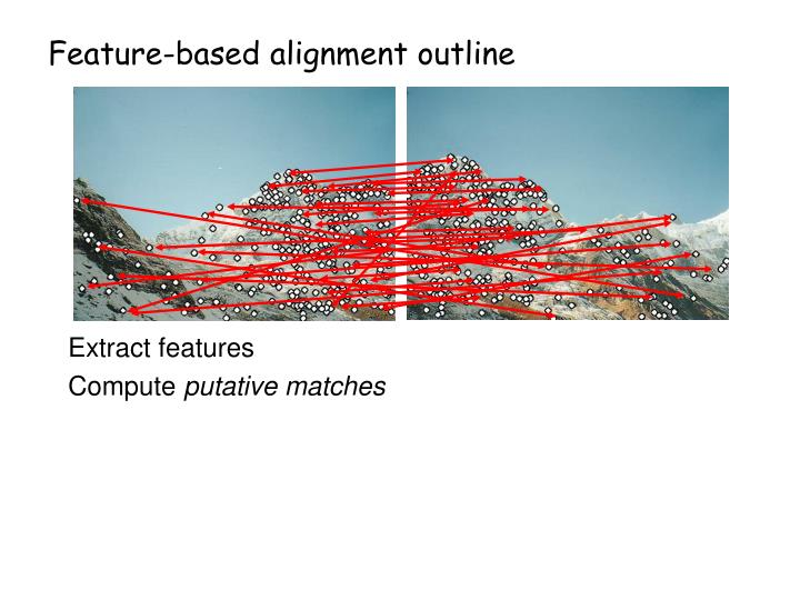 Feature-based alignment outline