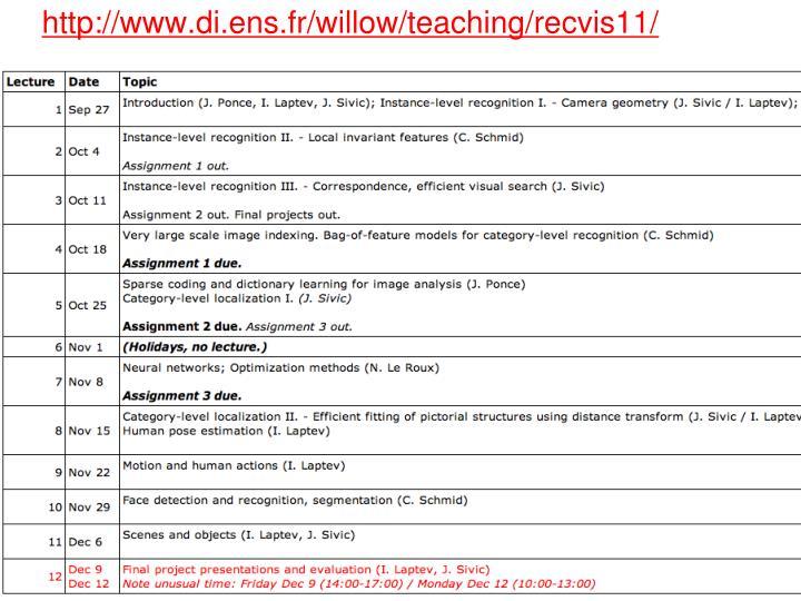 Http www di ens fr willow teaching recvis11