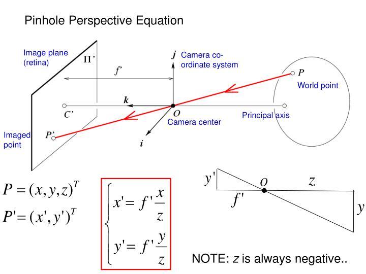 Pinhole Perspective Equation