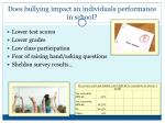 does bullying impact an individuals performance in school