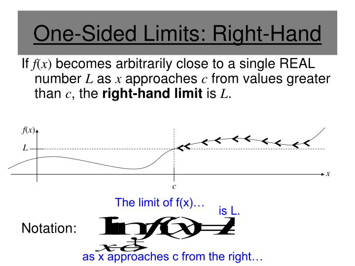 One-Sided Limits: Right-Hand