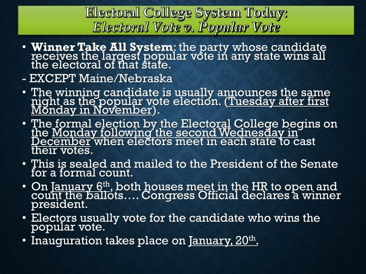 Electoral College System Today: