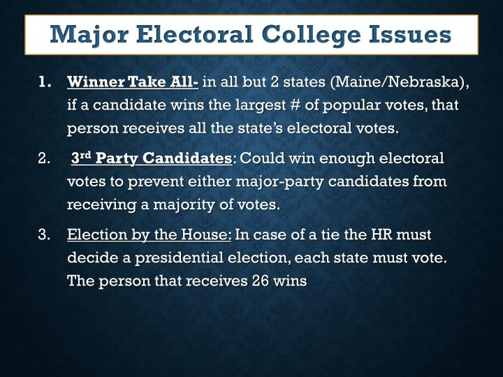 Major Electoral College Issues