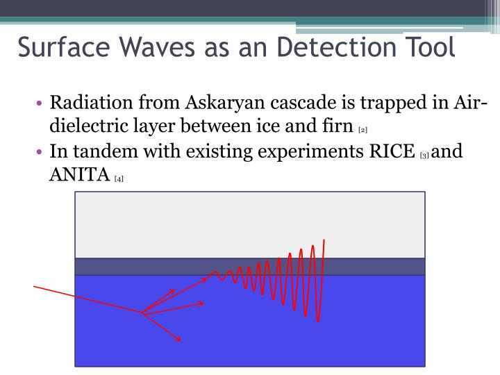 Surface waves as an detection tool
