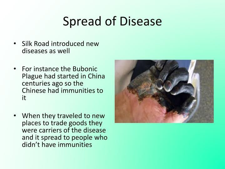Spread of Disease