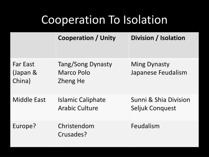 Cooperation To Isolation