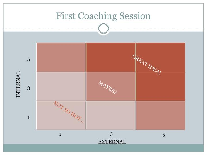 First Coaching Session