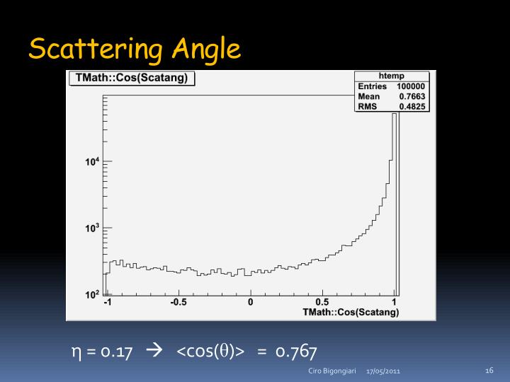 Scattering Angle